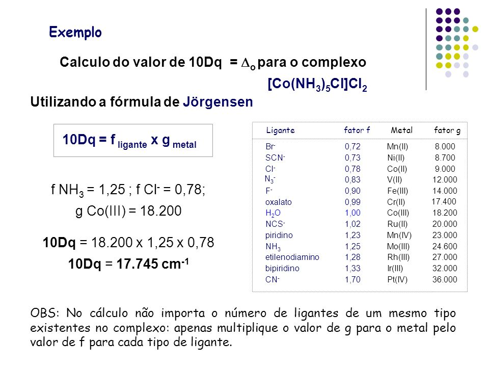 Calculo do valor de 10Dq = o para o complexo [Co(NH3)5Cl]Cl2